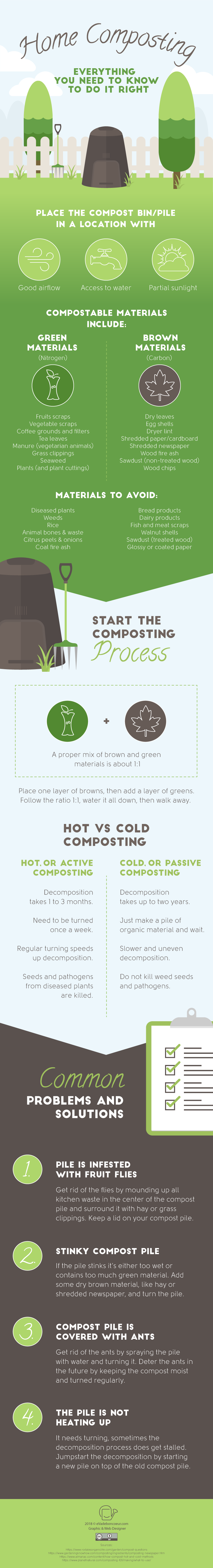 home-composting-infographic